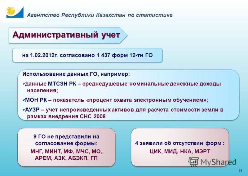 1313 Агентство Республики Казахстан по статистике или Цель 1.2. Создание и внедрение ИИС «е-Статистика» Интеграция с государственными органами утвержденная нормативно- справочная информация отсутствие в ГО отсутствие единого принципа ее ведения необх