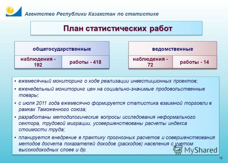 15 Агентство Республики Казахстан по статистике получение информации для совершенствования расчетов выходных данных получение информации для совершенствования расчетов выходных данных Административный учет исключение дублирования показателей в стат.
