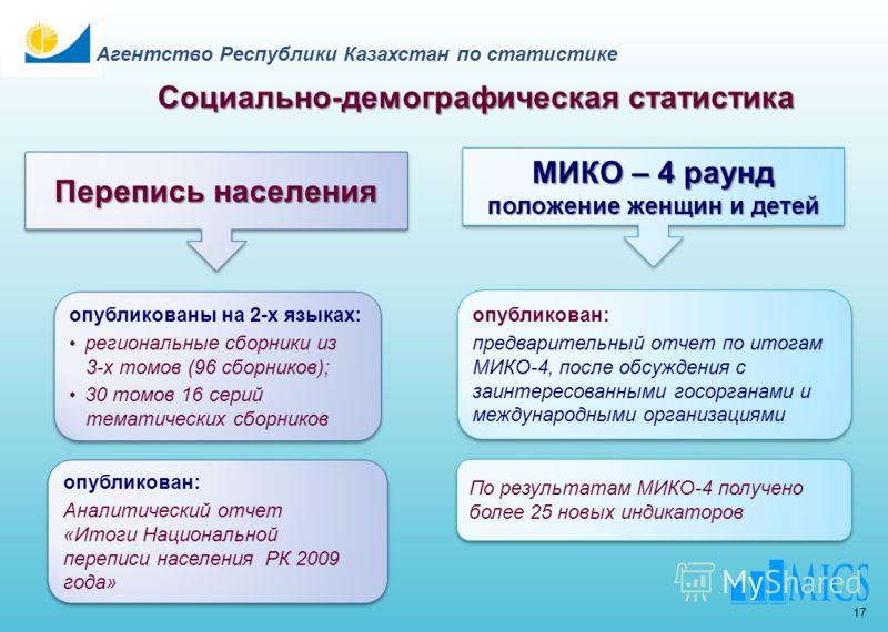 16 Агентство Республики Казахстан по статистике План статистических работ общегосударственные наблюдения - 192 работы - 418 ведомственные наблюдения - 72 работы - 14 ежемесячный мониторинг о ходе реализации инвестиционных проектов; еженедельный монит