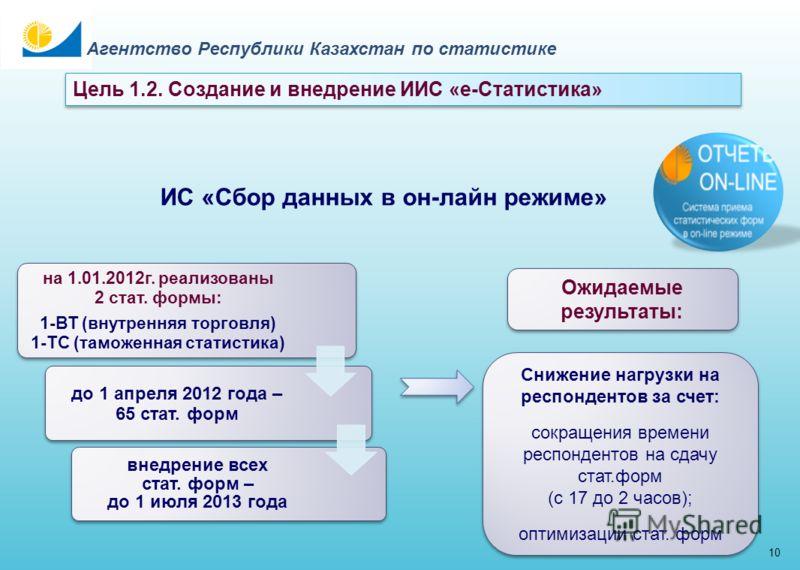 9 Агентство Республики Казахстан по статистике Цель 1.2. Создание и внедрение ИИС «е-Статистика» 1 полугодие 2011 года разработаны: - техническая спецификация и техническое задание; - проведено предпроектное обследование объекта автоматизации (процес