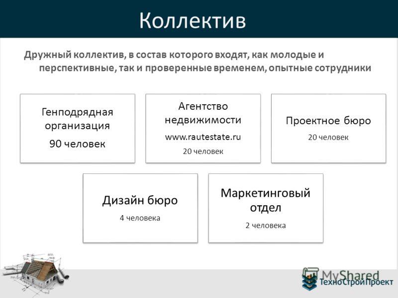 Коллектив Дружный коллектив, в состав которого входят, как молодые и перспективные, так и проверенные временем, опытные сотрудники Генподрядная организация 90 человек Агентство недвижимости www.rautestate.ru 20 человек Проектное бюро 20 человек Дизай
