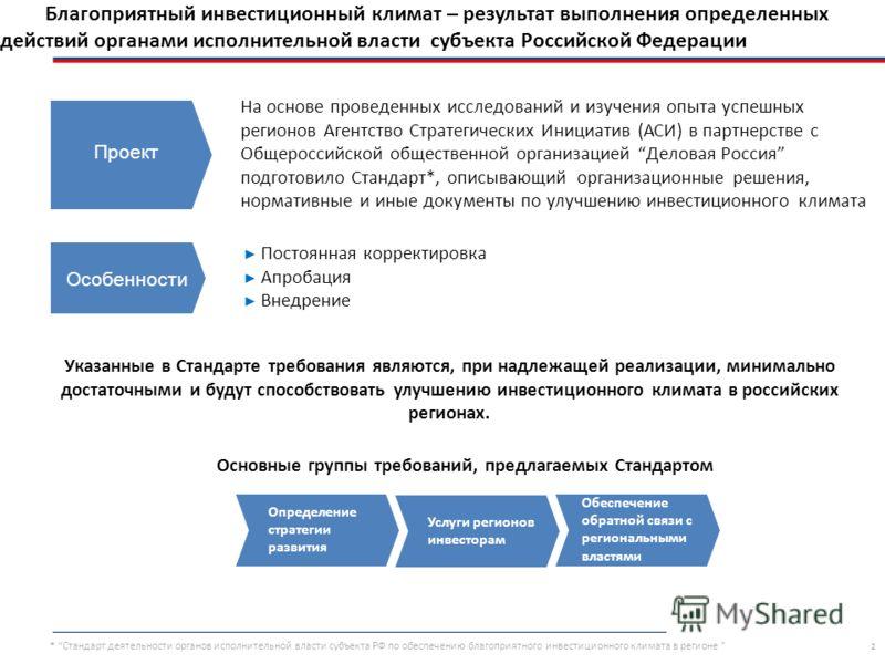 Структура Национальной предпринимательской инициативы по улучшению инвестиционного климата в Российской Федерации 1 Расширение спроса на продукцию компаний (3 проекта) Совершенствование системы защиты прав инвесторов и общественного контроля (3 проек