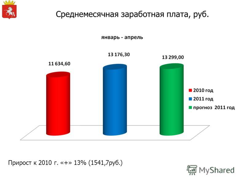 Среднемесячная заработная плата, руб. Прирост к 2010 г. «+» 13% (1541,7руб.)