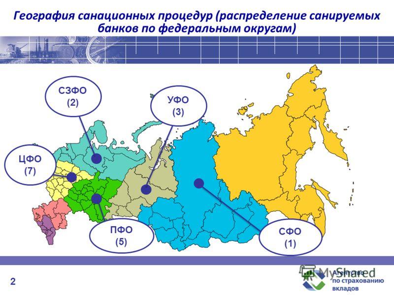 География санационных процедур (распределение санируемых банков по федеральным округам) ЛиквидацияСанация ЦФО (7) УФО (3) ПФО (5) СФО (1) СЗФО (2) 2