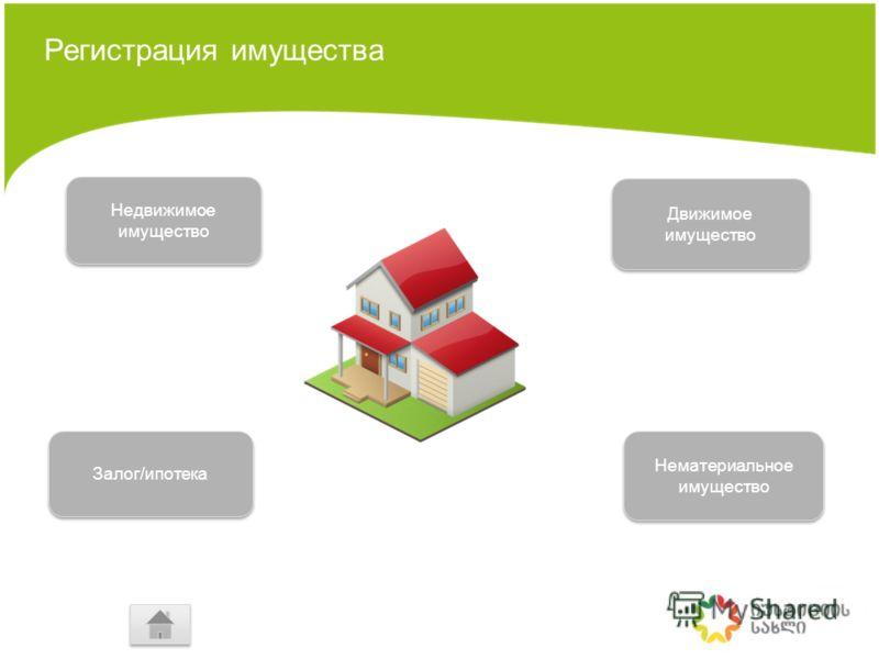 Регистрация имущества Недвижимое имущество Движимое имущество Нематериальное имущество Залог/ипотека