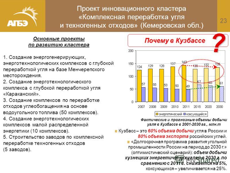 23 Проект инновационного кластера «Комплексная переработка угля и техногенных отходов» (Кемеровская обл.) Фактические и прогнозные объемы добычи угля в Кузбассе в 2001-2030 гг., млн.т Почему в Кузбассе ? Кузбасс – это 60% объема добычи угля в России