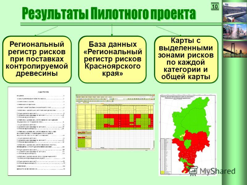 10 Региональный регистр рисков при поставках контролируемой древесины Карты с выделенными зонами рисков по каждой категории и общей карты База данных «Региональный регистр рисков Красноярского края»
