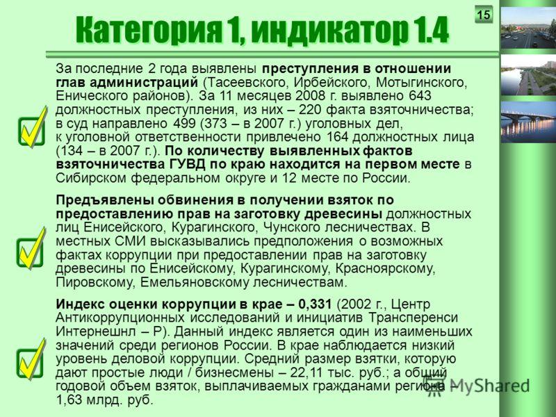 15 За последние 2 года выявлены преступления в отношении глав администраций (Тасеевского, Ирбейского, Мотыгинского, Енического районов). За 11 месяцев 2008 г. выявлено 643 должностных преступления, из них – 220 факта взяточничества; в суд направлено