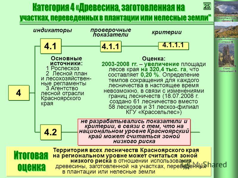 25 индикаторы проверочные показатели критерии 4 4.2 не разрабатывались показатели и критерии, в связи с тем, что на национальном уровне Красноярский край может считаться зоной низкого риска 4.1 4.1.1.1 4.1.1 Оценка: 2003-2008 гг. – увеличение площади