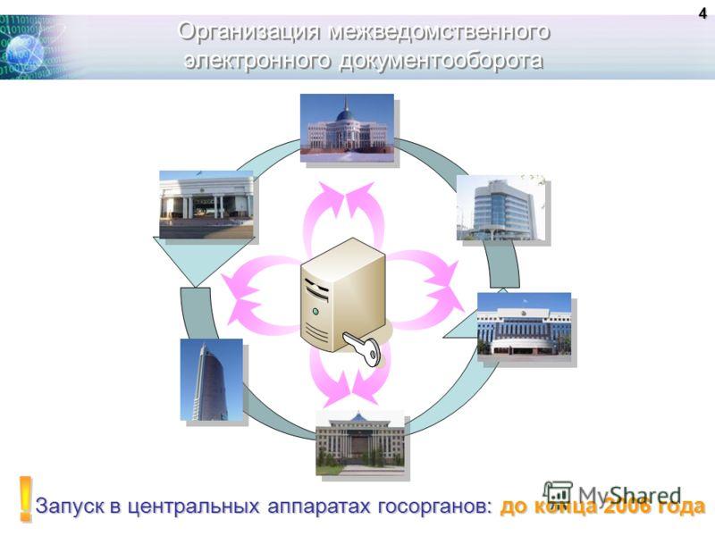 Организация межведомственного электронного документооборота 4 Запуск в центральных аппаратах госорганов: до конца 2006 года