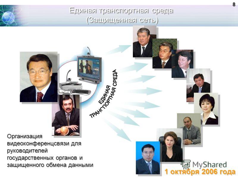Единая транспортная среда (Защищенная сеть) Организация видеоконференцсвязи для руководителей государственных органов и защищенного обмена данными 1 октября 2006 года 8