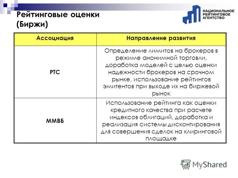 Рейтинговые оценки (Биржи) АссоциацияНаправление развития РТС Определение лимитов на брокеров в режиме анонимной торговли, доработка моделей с целью оценки надежности брокеров на срочном рынке, использование рейтингов эмитентов при выходе их на бирже