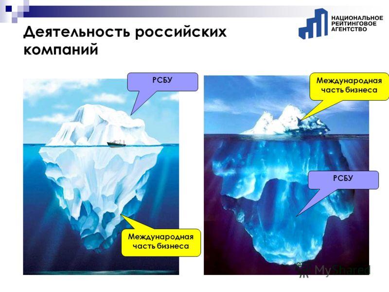 Деятельность российских компаний РСБУ Международная часть бизнеса