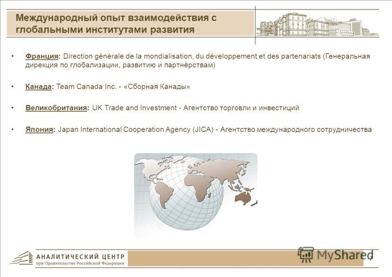Программа эффективного использования на системной основе внешнеполитических факторов в целях долгосрочного развития Российской Федерации Обеспечение открытости национальной инновационной системы и экономики Вступление России в ВТО Участие в междунаро