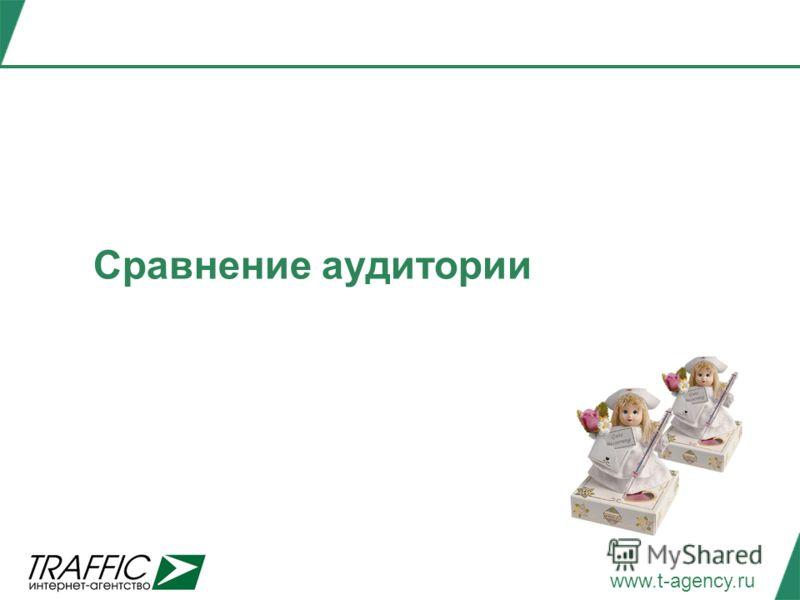 www.t-agency.ru Сравнение аудитории