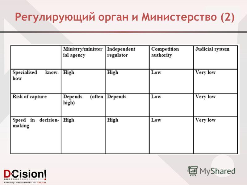 Регулирующий орган и Министерство (2)