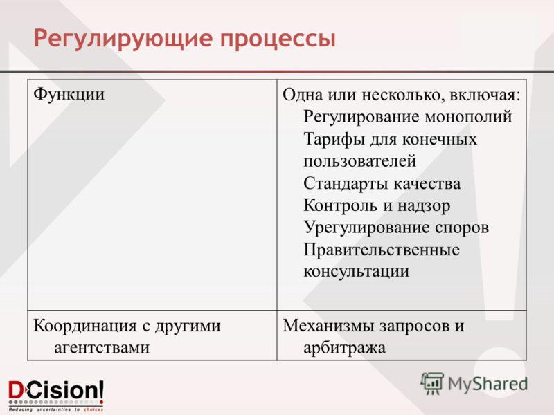 Регулирующие процессы ФункцииОдна или несколько, включая: Регулирование монополий Тарифы для конечных пользователей Стандарты качества Контроль и надзор Урегулирование споров Правительственные консультации Координация с другими агентствами Механизмы
