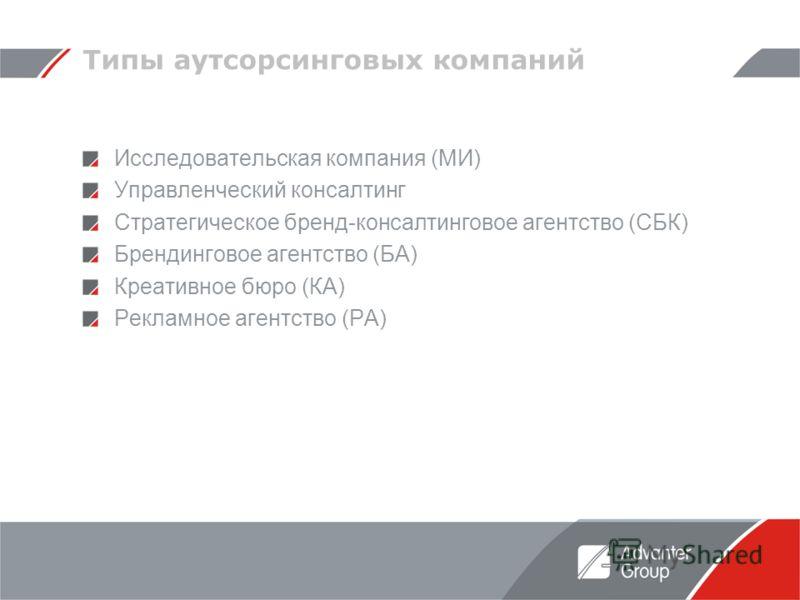 Типы аутсорсинговых компаний Исследовательская компания (МИ) Управленческий консалтинг Стратегическое бренд-консалтинговое агентство (СБК) Брендинговое агентство (БА) Креативное бюро (КА) Рекламное агентство (РА)