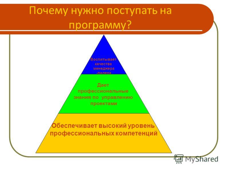 Почему нужно поступать на программу? Воспитывает качества менеджера -лидера Дает профессиональные знания по управлению проектами Обеспечивает высокий уровень профессиональных компетенций