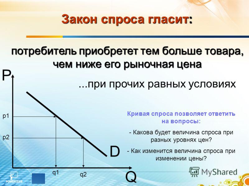 D P Q Закон спроса гласит: потребитель приобретет тем больше товара, чем ниже его рыночная цена...при прочих равных условиях Кривая спроса позволяет ответить на вопросы: - Какова будет величина спроса при разных уровнях цен? - Как изменится величина