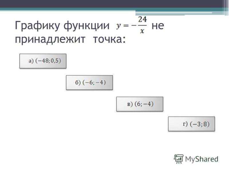 Графику функции не принадлежит точка: г)
