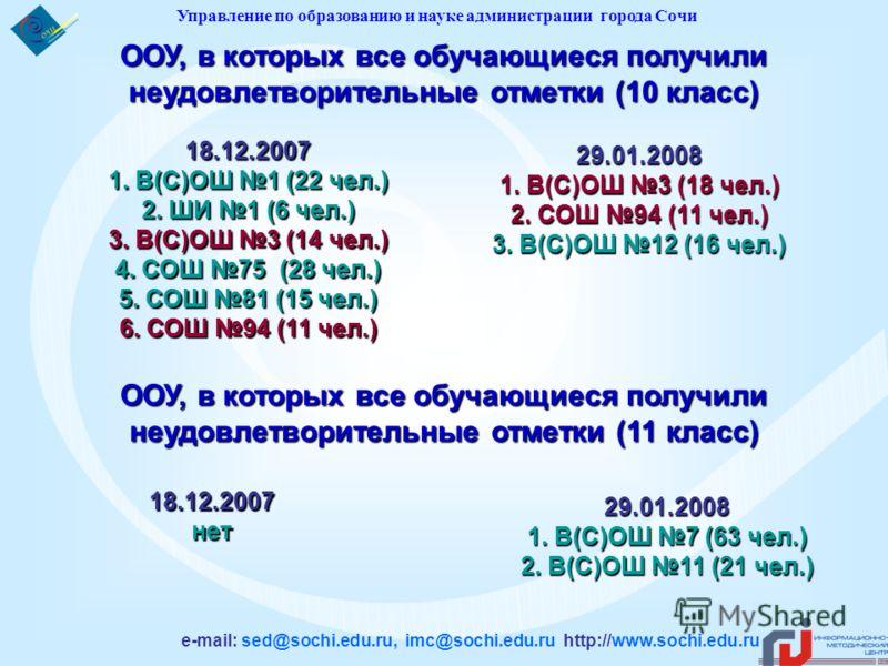 Управление по образованию и науке администрации города Сочи e-mail: sed@sochi.edu.ru, imc@sochi.edu.ru http://www.sochi.edu.ru ООУ, в которых все обучающиеся получили неудовлетворительные отметки (10 класс) ООУ, в которых все обучающиеся получили неу
