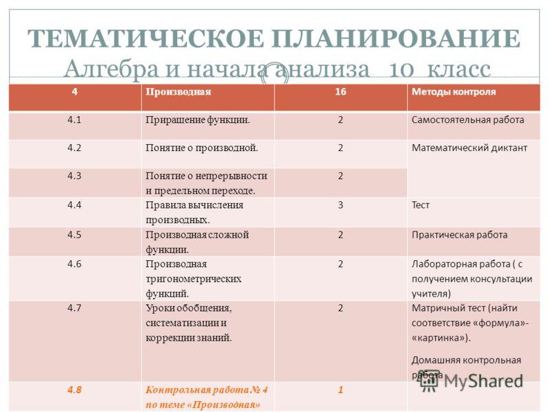 Контрольная Работа Определение Тригонометрических Функций 10 Класс