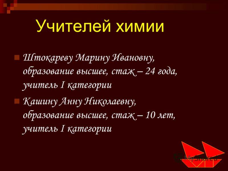 Учителей химии Штокареву Марину Ивановну, образование высшее, стаж – 24 года, учитель I категории Кашину Анну Николаевну, образование высшее, стаж – 10 лет, учитель I категории