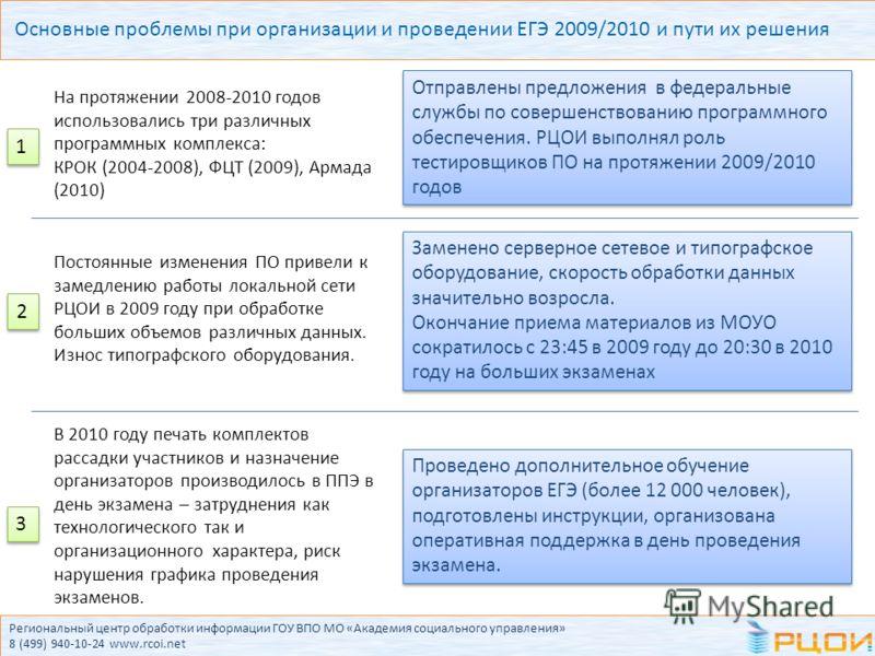 Основные проблемы при организации и проведении ЕГЭ 2009/2010 и пути их решения На протяжении 2008-2010 годов использовались три различных программных комплекса: КРОК (2004-2008), ФЦТ (2009), Армада (2010) Постоянные изменения ПО привели к замедлению