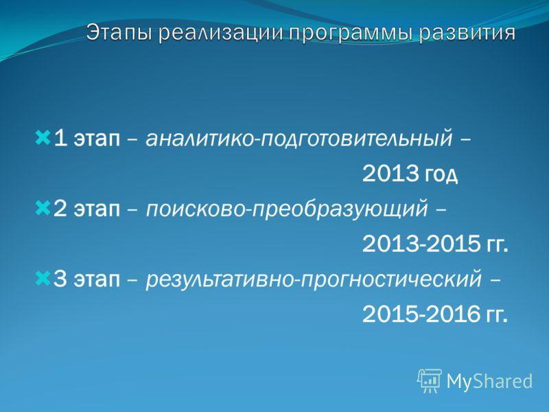 1 этап – аналитико-подготовительный – 2013 год 2 этап – поисково-преобразующий – 2013-2015 гг. 3 этап – результативно-прогностический – 2015-2016 гг.