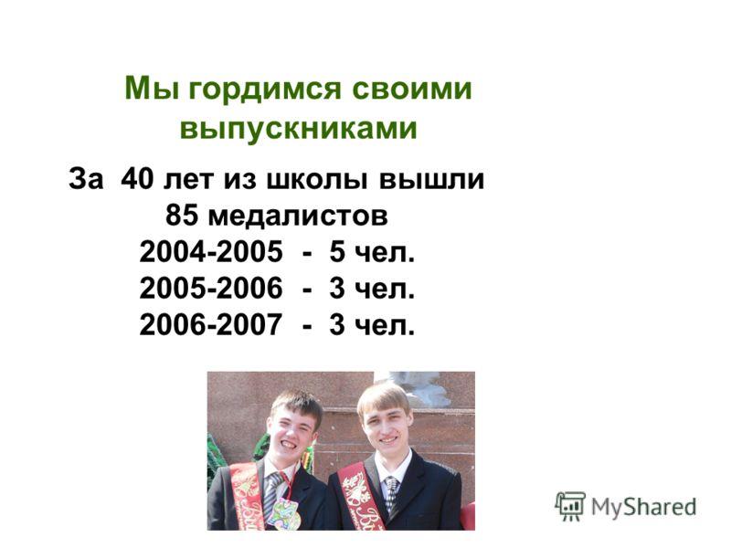 Мы гордимся своими выпускниками За 40 лет из школы вышли 85 медалистов 2004-2005 - 5 чел. 2005-2006 - 3 чел. 2006-2007 - 3 чел.