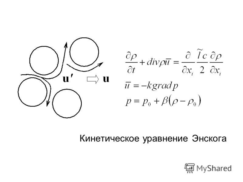 Кинетическое уравнение Энскога