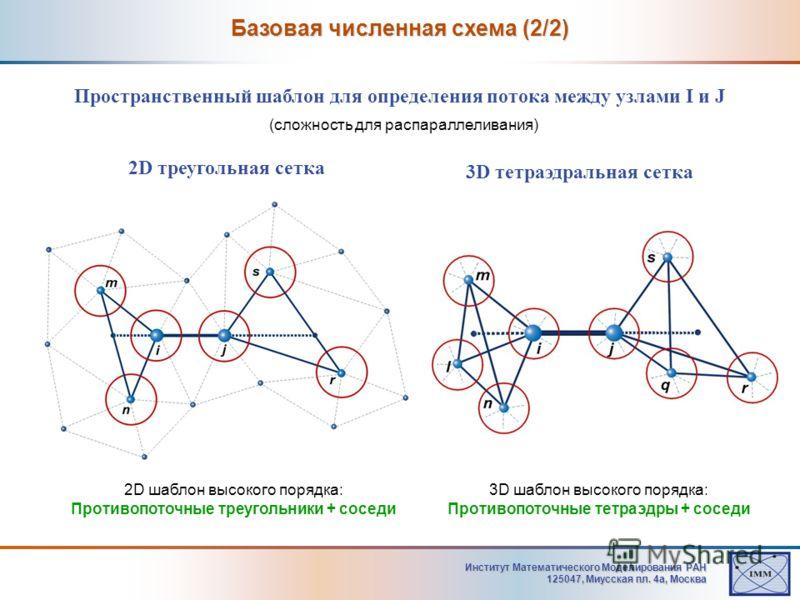 Институт Математического Моделирования РАН 125047, Mиусская пл. 4а, Москва Базовая численная схема (2/2) 2D треугольная сетка 3D тетраэдральная сетка 2D шаблон высокого порядка: Противопоточные треугольники + соседи 3D шаблон высокого порядка: Против