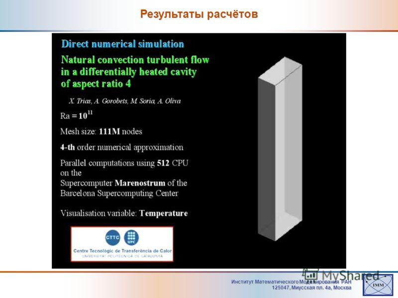 Институт Математического Моделирования РАН 125047, Mиусская пл. 4а, Москва Результаты расчётов
