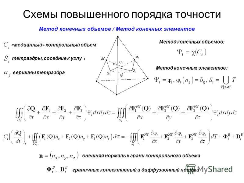 Схемы повышенного порядка точности Метод конечных объемов: Метод конечных элементов: «медианный» контрольный объем тетраэдры, соседние к узлу i вершины тетраэдра Метод конечных объемов / Метод конечных элементов внешняя нормаль к грани контрольного о