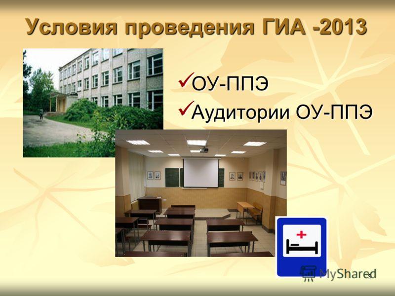 Условия проведения ГИА -2013 ОУ-ППЭ ОУ-ППЭ Аудитории ОУ-ППЭ Аудитории ОУ-ППЭ 5