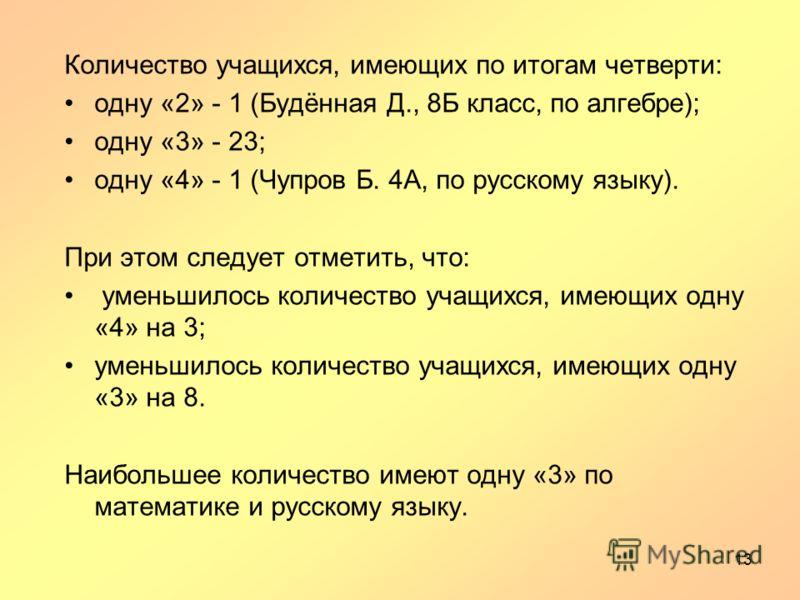 Количество учащихся, имеющих по итогам четверти: одну «2» - 1 (Будённая Д., 8Б класс, по алгебре); одну «3» - 23; одну «4» - 1 (Чупров Б. 4А, по русскому языку). При этом следует отметить, что: уменьшилось количество учащихся, имеющих одну «4» на 3;