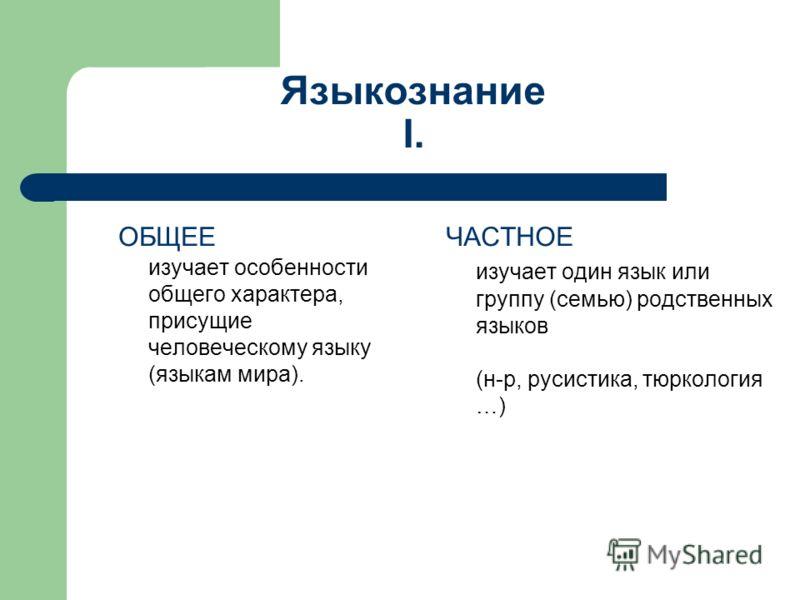 Языкознание I. ОБЩЕЕ изучает особенности общего характера, присущие человеческому языку (языкам мира). ЧАСТНОЕ изучает один язык или группу (семью) родственных языков (н-р, русистика, тюркология …)