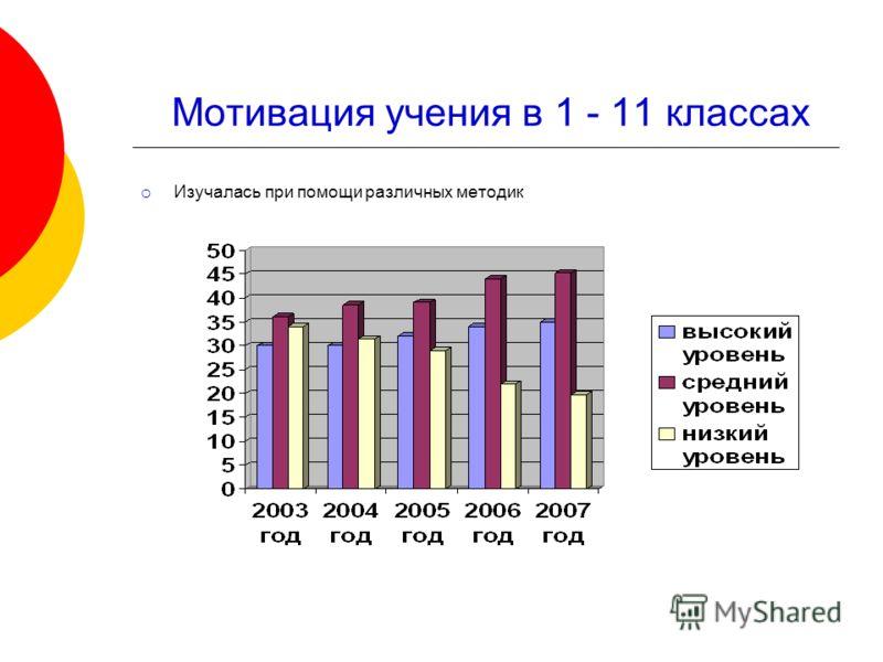 Мотивация учения в 1 - 11 классах Изучалась при помощи различных методик