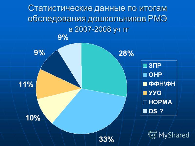 Статистические данные по итогам обследования дошкольников РМЭ в 2007-2008 уч гг