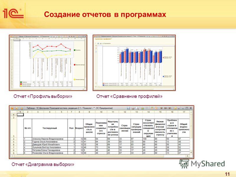 11 Создание отчетов в программах Отчет «Профиль выборки»Отчет «Сравнение профилей» Отчет «Диаграмма выборки»