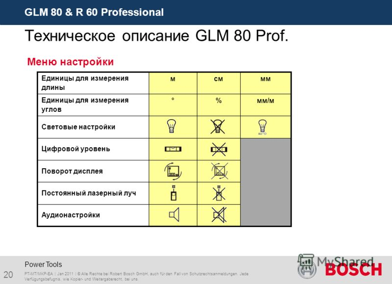GLM 80 & R 60 Professional 20 PT-MT/MKP-EA | Jan 2011 | © Alle Rechte bei Robert Bosch GmbH, auch für den Fall von Schutzrechtsanmeldungen. Jede Verfügungsbefugnis, wie Kopier- und Weitergaberecht, bei uns. Power Tools Цифровой уровень Поворот диспле