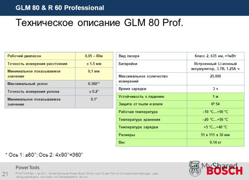 GLM 80 & R 60 Professional 21 PT-MT/MKP-EA | Jan 2011 | © Alle Rechte bei Robert Bosch GmbH, auch für den Fall von Schutzrechtsanmeldungen. Jede Verfügungsbefugnis, wie Kopier- und Weitergaberecht, bei uns. Power Tools Рабочий диапазон0,05 – 80м Точн