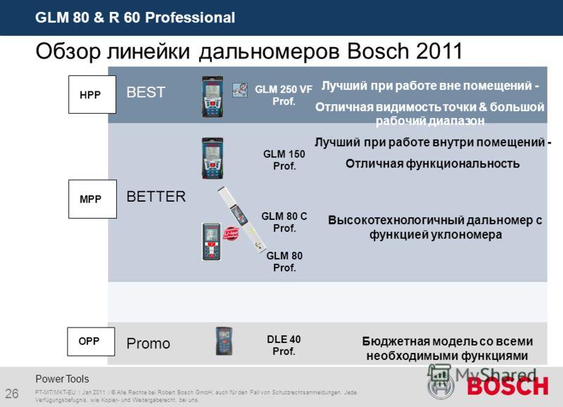 GLM 80 & R 60 Professional 26 PT-MT/MKT-EU | Jan 2011 | © Alle Rechte bei Robert Bosch GmbH, auch für den Fall von Schutzrechtsanmeldungen. Jede Verfügungsbefugnis, wie Kopier- und Weitergaberecht, bei uns. Power Tools GLM 80 C Prof. GLM 80 Prof. GLM