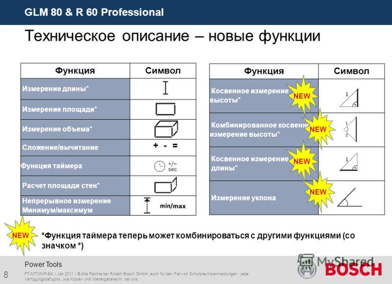GLM 80 & R 60 Professional 8 PT-MT/MKP-EA | Jan 2011 | © Alle Rechte bei Robert Bosch GmbH, auch für den Fall von Schutzrechtsanmeldungen. Jede Verfügungsbefugnis, wie Kopier- und Weitergaberecht, bei uns. Power Tools Техническое описание – новые фун