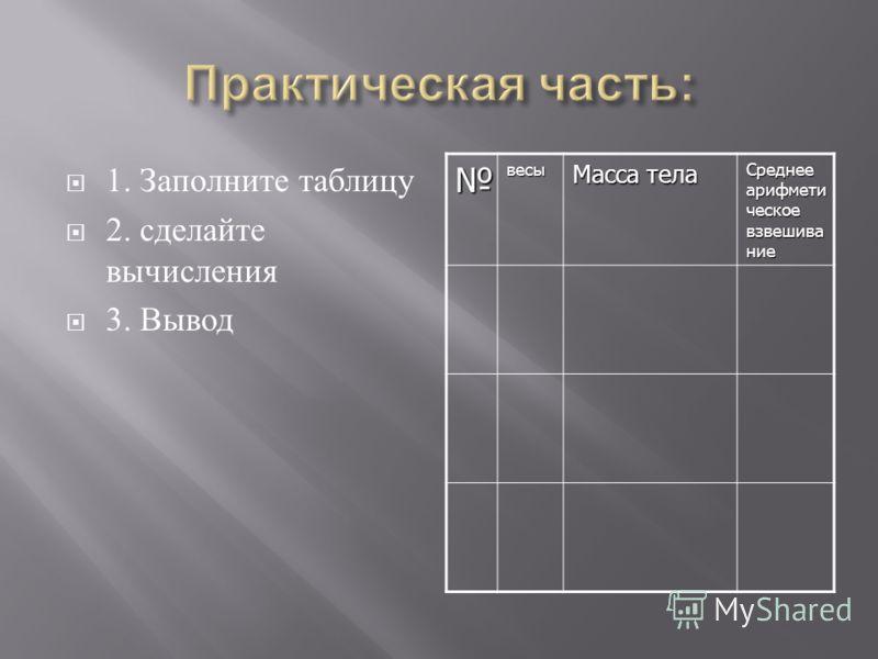 1. Заполните таблицу 2. сделайте вычисления 3. Выводвесы Масса тела Среднее арифмети ческое взвешива ние