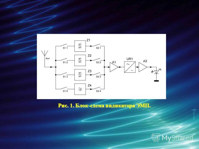 Рис. 1. Блок-схема индикатора ЭМП.