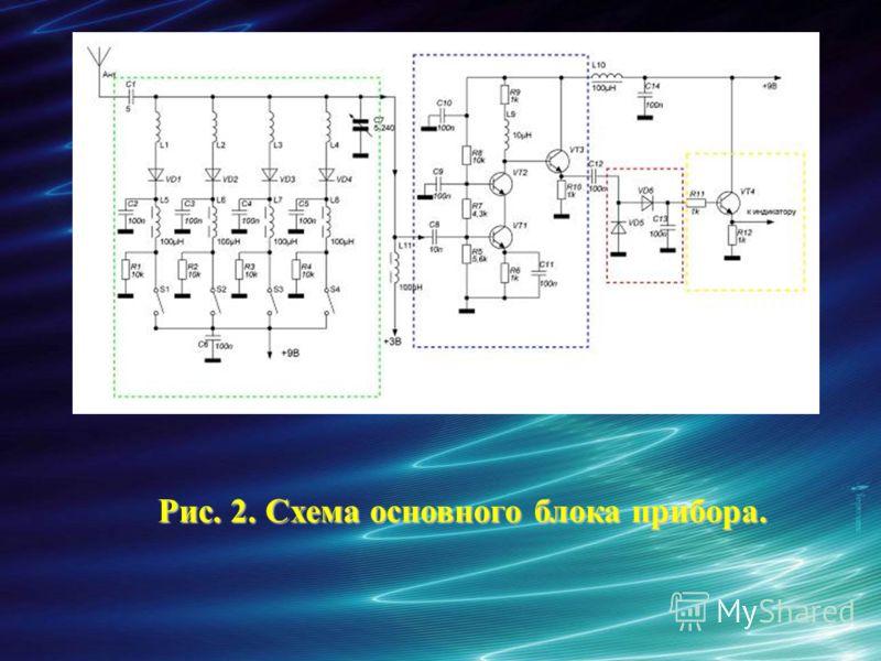 Рис. 2. Схема основного блока прибора.