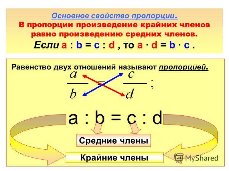 Основное свойство пропорции. В пропорции произведение крайних членов равно произведению средних членов. Если a : b = c : d, то a d = b c. Равенство двух отношений называют пропорцией. a : b = c : d Крайние члены Средние члены
