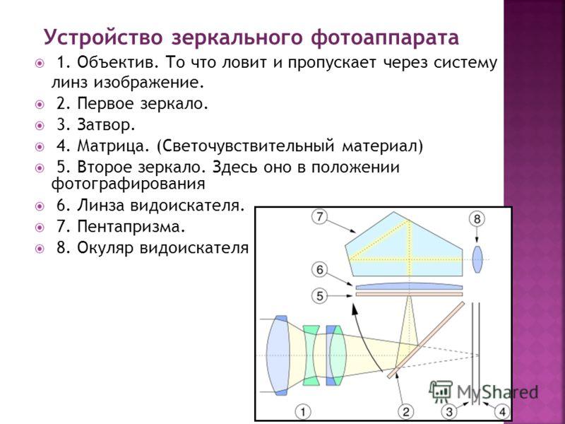 1. Объектив. То что ловит и пропускает через систему линз изображение. 2. Первое зеркало. 3. Затвор. 4. Матрица. (Светочувствительный материал) 5. Второе зеркало. Здесь оно в положении фотографирования 6. Линза видоискателя. 7. Пентапризма. 8. Окуляр
